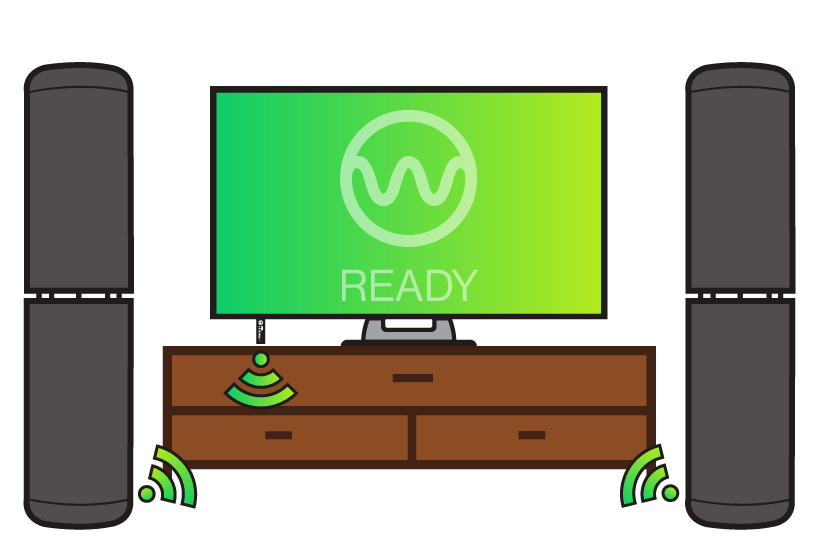 What do I need for my WiSA Ready TV?